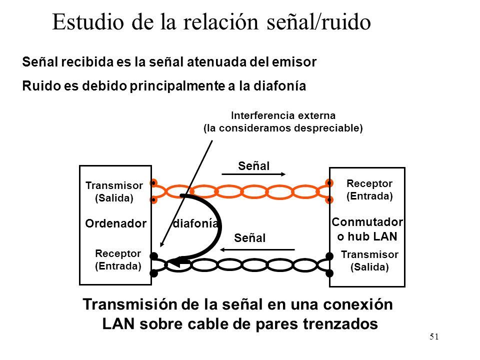 50 Atenuación y Diafonía La atenuación se puede compensar con un emisor más potente y/o un receptor más sensible Con una emisión más potente, la diafo