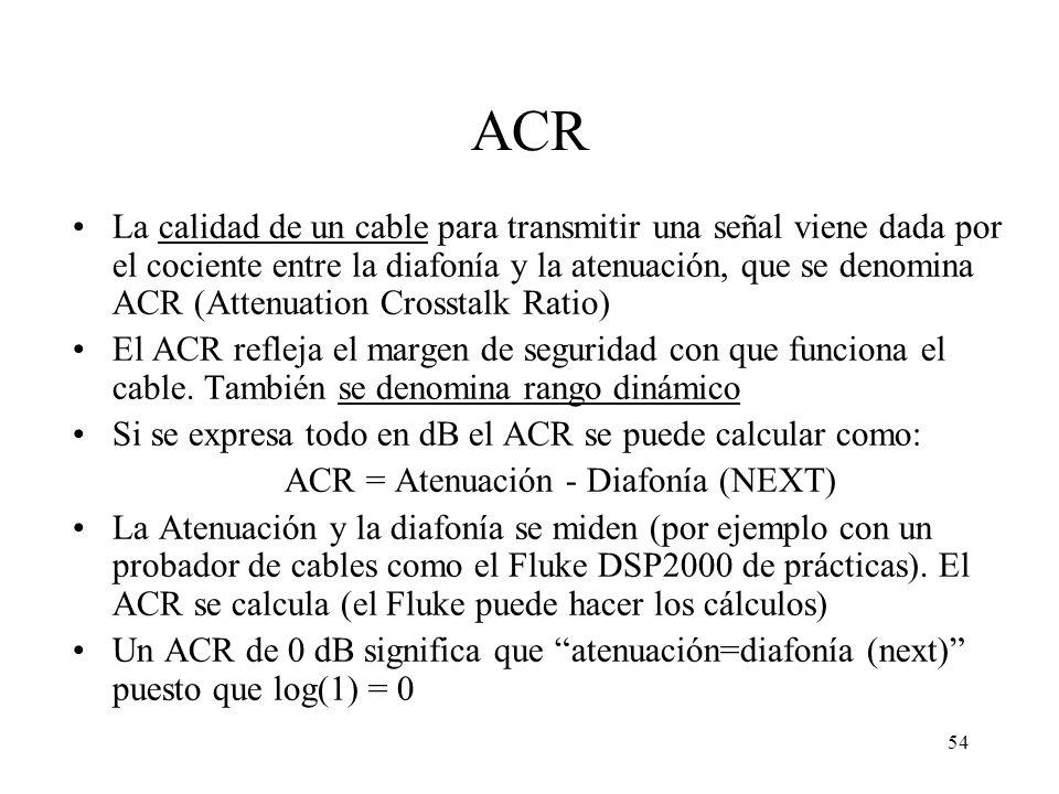 53 Atenuación NEXT ACR (Attenuation/ Crosstalk Ratio) Frecuencia (MHz) Potencia de señal (dB) 0 dB 0 MHz Ancho de banda ACR=0 dB Relación entre Atenua