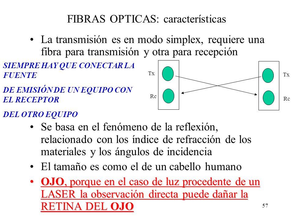 56 FIBRAS OPTICAS ventajas e inconvenientes +Mayor ancho de banda, mayor capacidad +Mucho menor atenuación, mayor alcance +Inmune a las interferencias