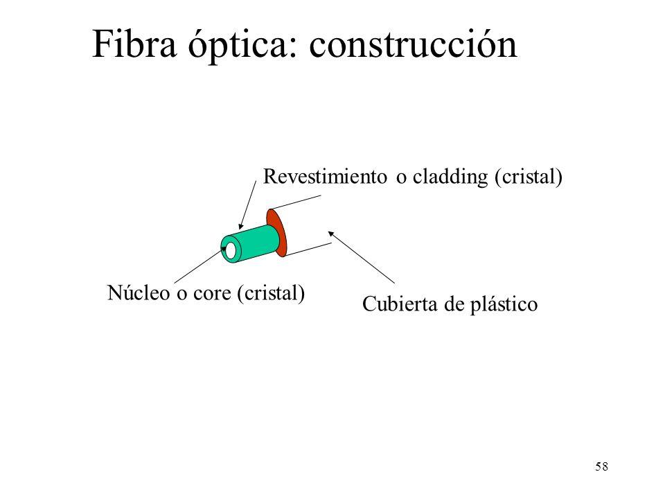 57 FIBRAS OPTICAS: características La transmisión es en modo simplex, requiere una fibra para transmisión y otra para recepción Se basa en el fenómeno
