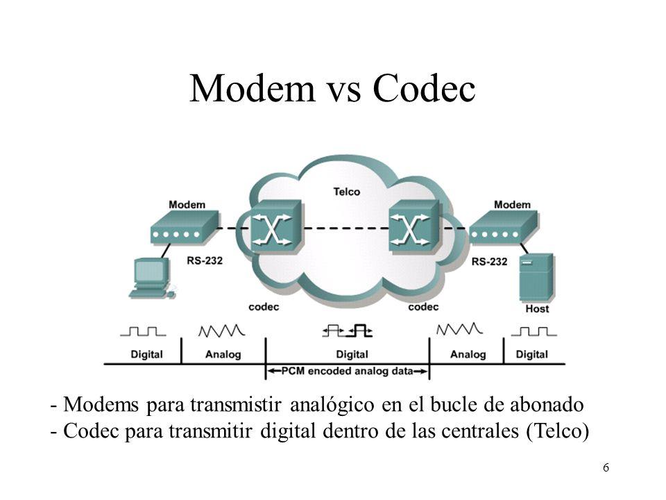 5 CODEC DEMMO Codificador ModuladorDemodulador Decodificador g(t) m(t) x(t) m(t) s(t) g(t) Codificación en una señal digital Modulación en una señal a