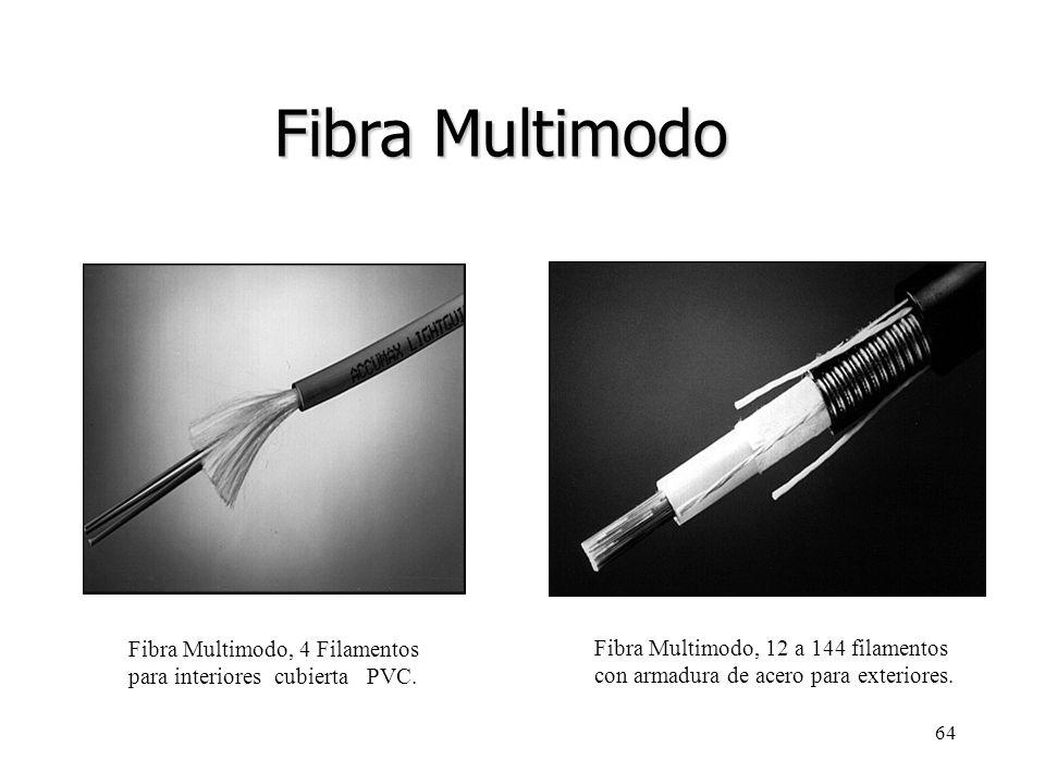 63 Fibras ópticas Dos tipos de diodos: –LED (Light Emitting Diode) de luz normal (no coherente): corto alcance y bajo costo. Envía pulsos de luz, 0s y