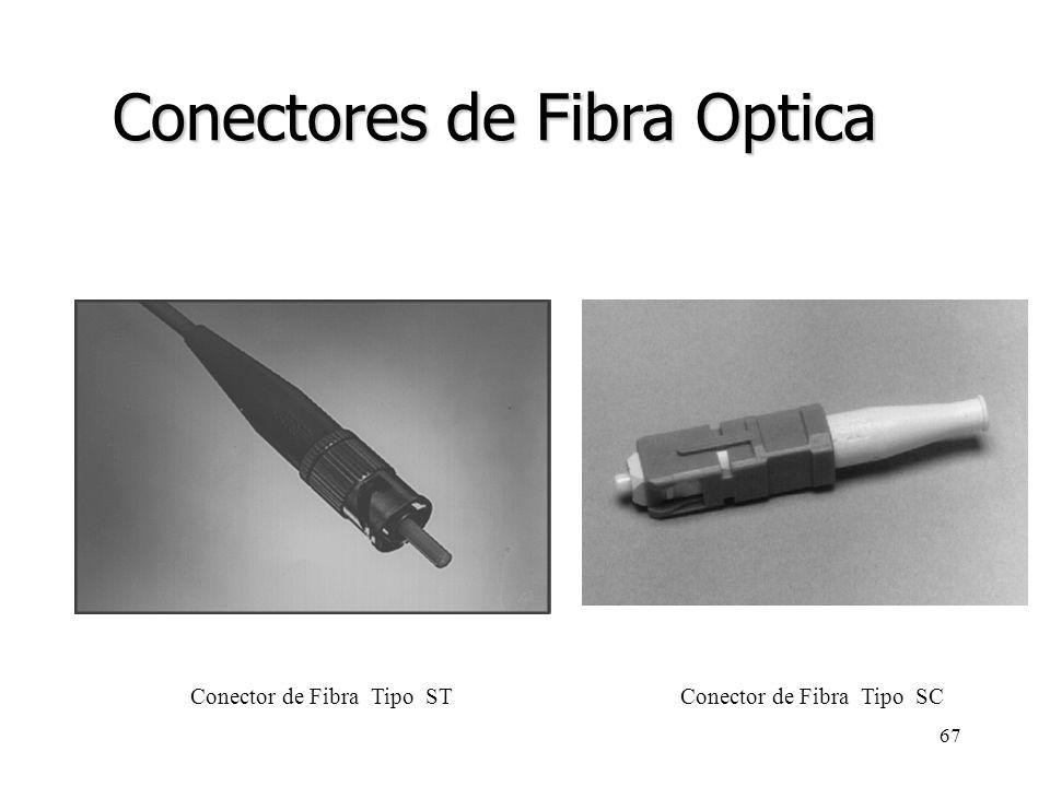 66 Caja de Empalme (Shelf) Placa de Empalme para Fibra Optica, Tipo Rack (Shelf) para 24 cabeceras Tipo ST.