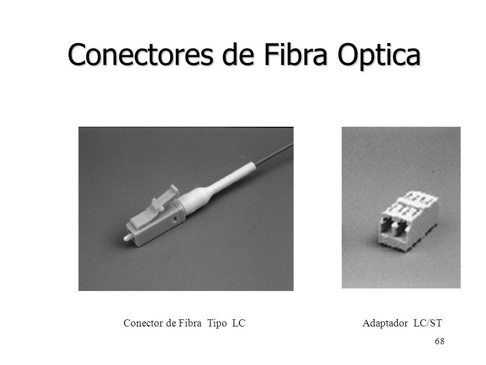 67 Conectores de Fibra Optica Conector de Fibra Tipo SCConector de Fibra Tipo ST