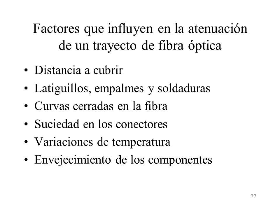 76 Atenuación Fibras Ópticas (dB/Km) TipoDiámtero núcleo Diámetro funda 1ª V. 850 nm 2ª V. 1310 nm 3ª V. 1550 nm Monomodo5,085 ó 1252,3 8,11250,50,25