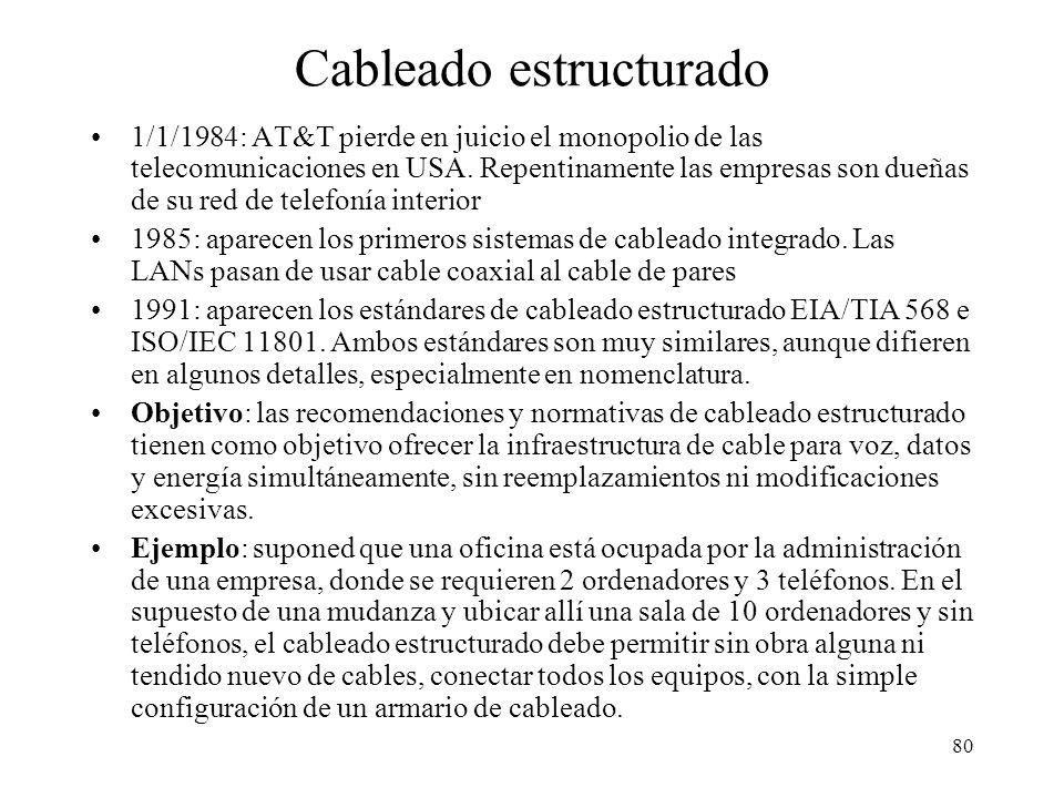 79 Sumario Principios básicos Medios físicos de transmisión de la información Cableado estructurado El sistema telefónico. Multiplexación PDH y SONET/