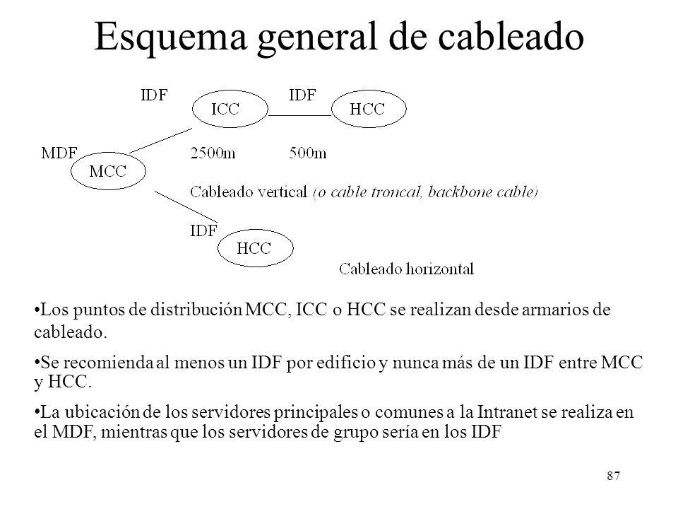 86 Topología lógica Switch Mantenimiento Ingeniería MarketingAdmini. Ventas RR.HH RouterWAN