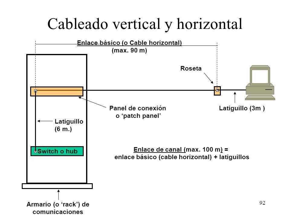 91 Componentes del cableado horizontal latiguillos dentro del armario de cableado: (patch cords o cables de conexión) <6 m Cable horizontal de 90 m (u
