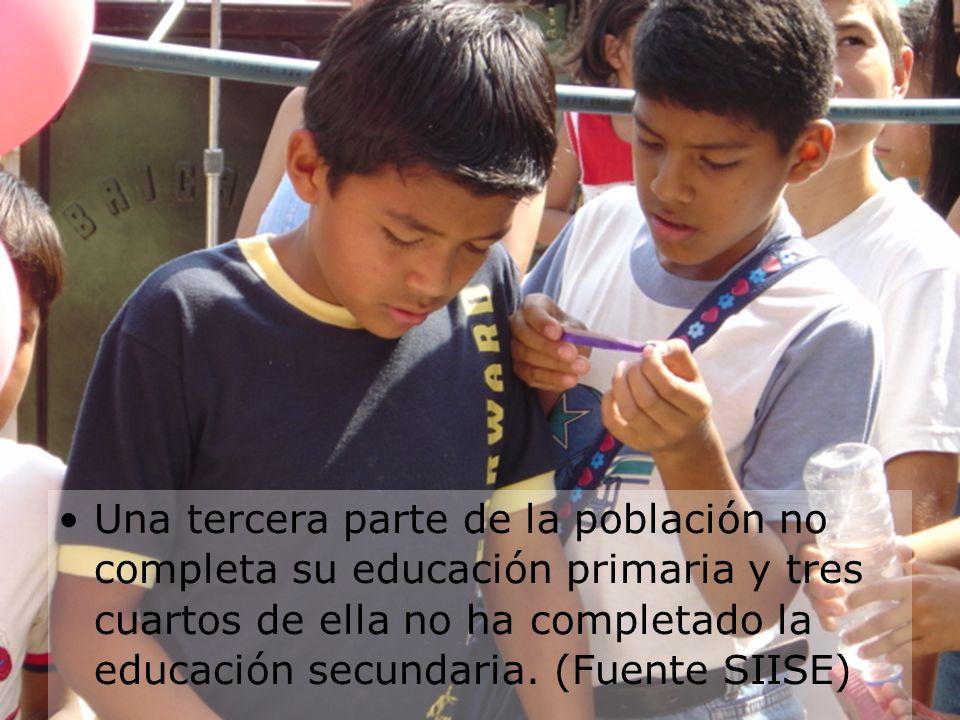 Una tercera parte de la población no completa su educación primaria y tres cuartos de ella no ha completado la educación secundaria. (Fuente SIISE)
