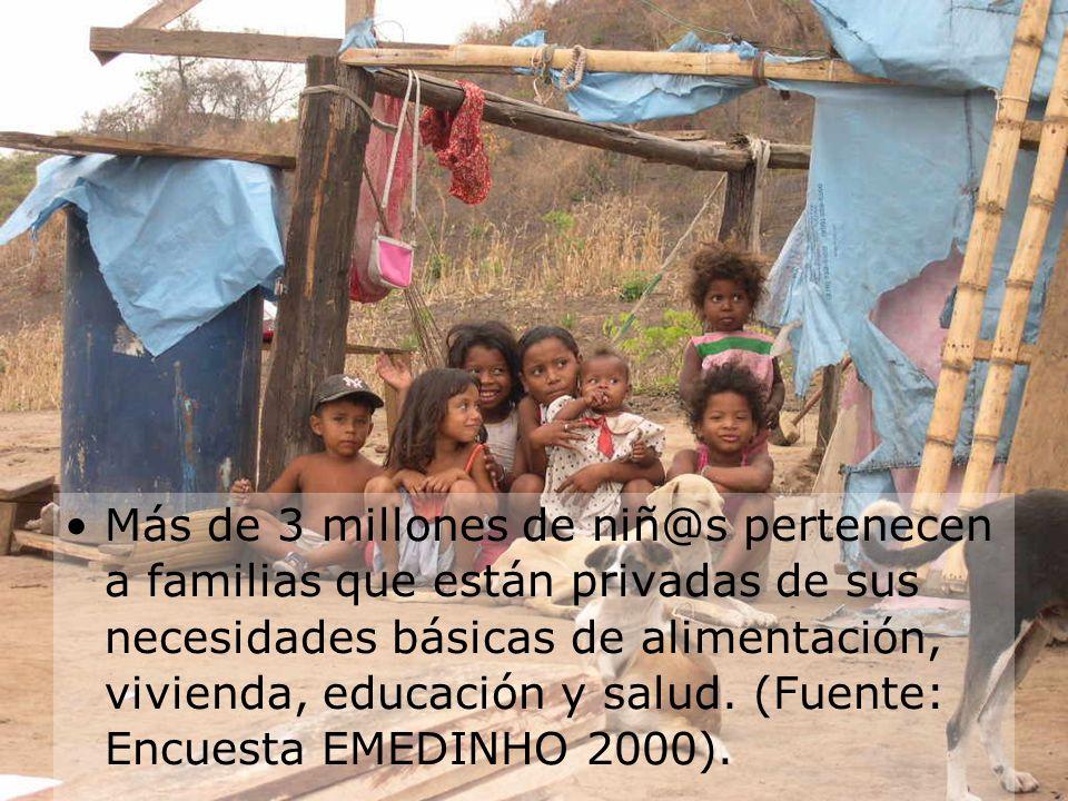 Más de 3 millones de niñ@s pertenecen a familias que están privadas de sus necesidades básicas de alimentación, vivienda, educación y salud. (Fuente: