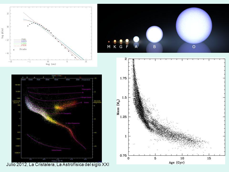Julio 2012, La Cristalera, La Astrofísica del siglo XXI