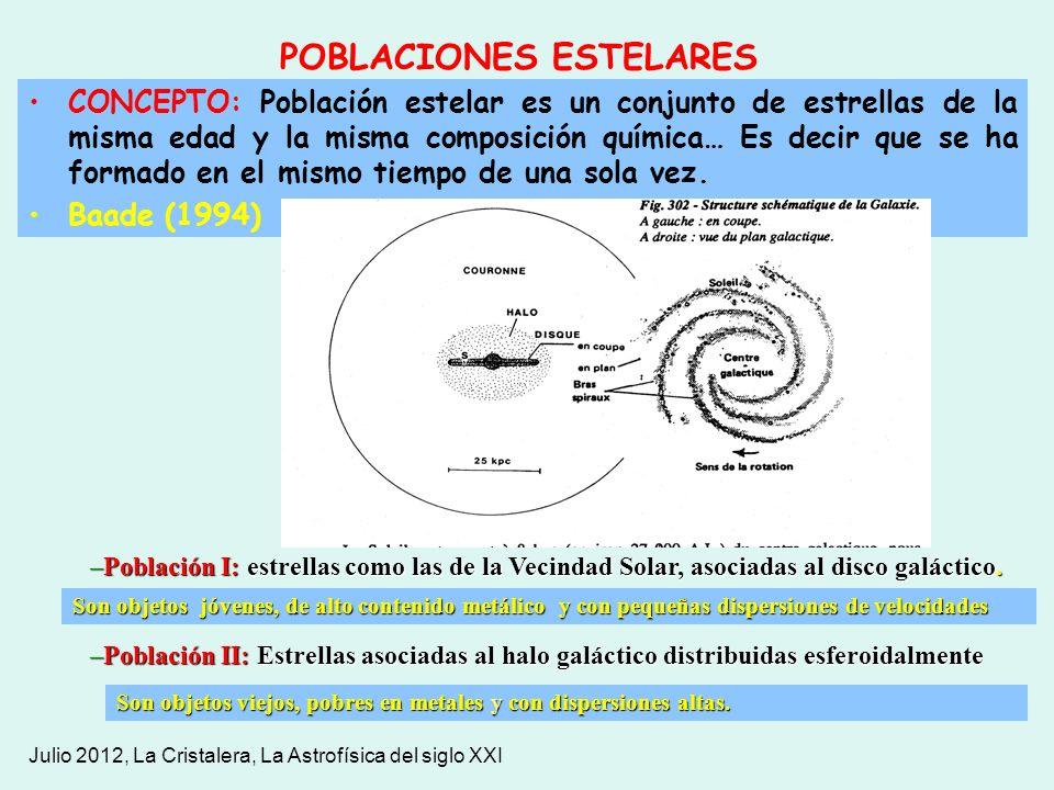 Julio 2012, La Cristalera, La Astrofísica del siglo XXI CONCEPTO: Población estelar es un conjunto de estrellas de la misma edad y la misma composició
