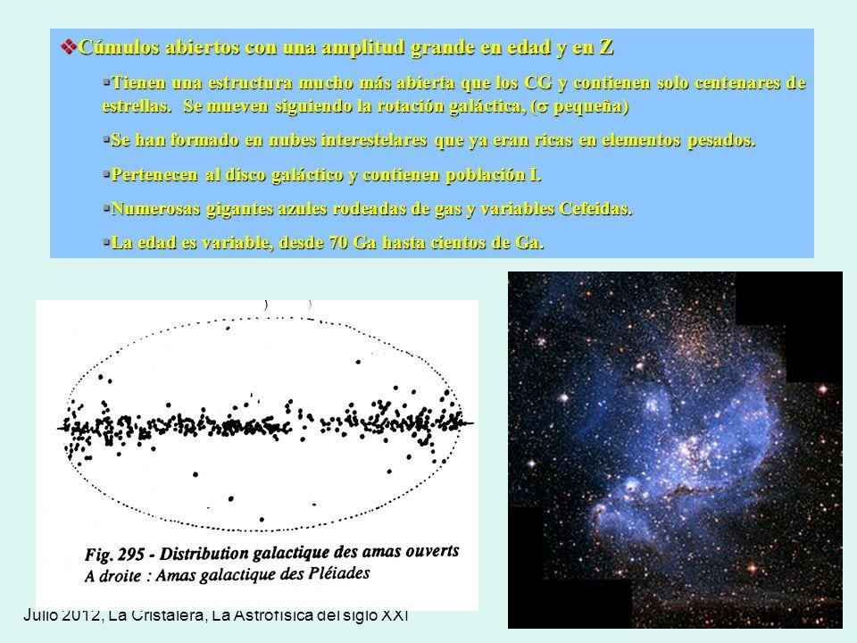 Cúmulos abiertos con una amplitud grande en edad y en Z Cúmulos abiertos con una amplitud grande en edad y en Z Tienen una estructura mucho más abiert