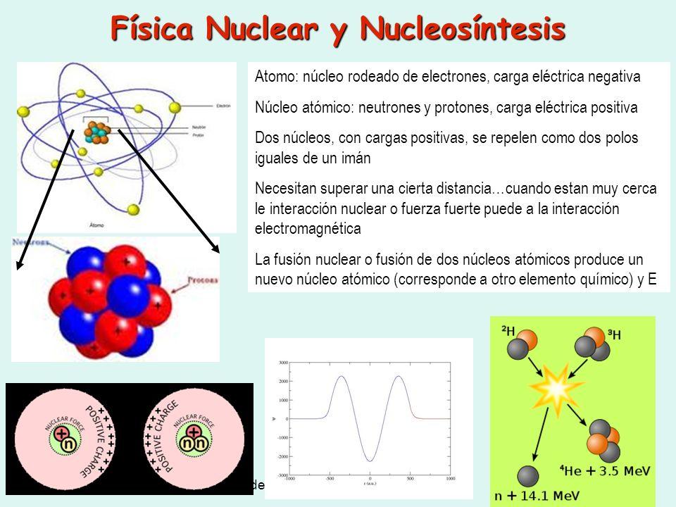 Julio 2012, La Cristalera, La Astrofísica del siglo XXI Almería, Enero 2012 Física Nuclear y Nucleosíntesis Atomo: núcleo rodeado de electrones, carga