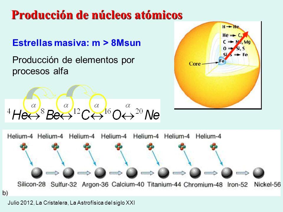 Julio 2012, La Cristalera, La Astrofísica del siglo XXI Producción de núcleos atómicos Estrellas masiva: m > 8Msun Producción de elementos por proceso