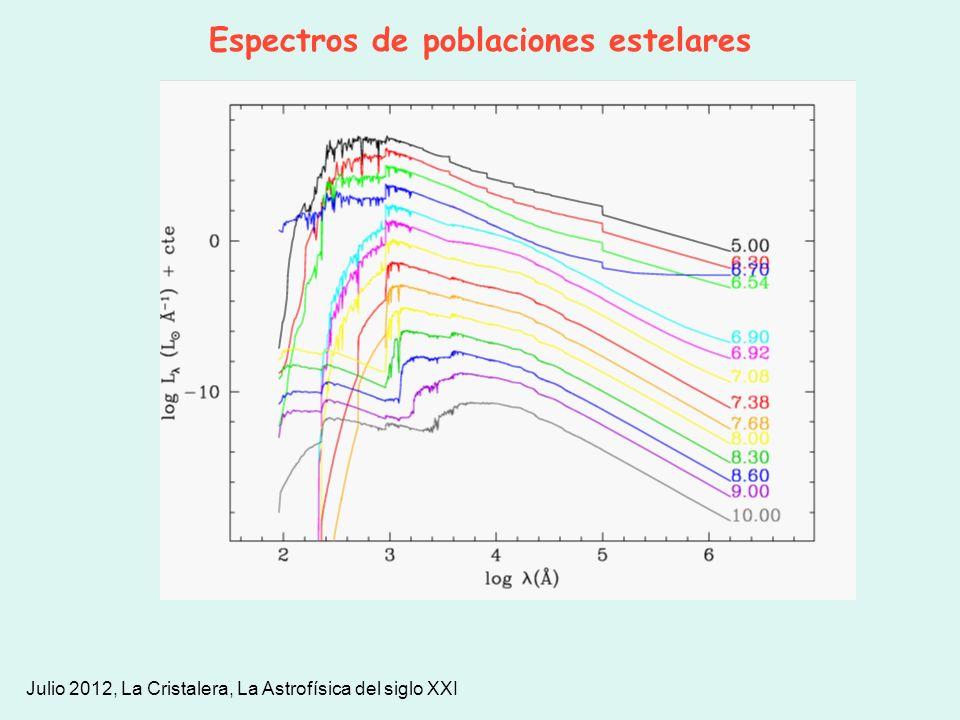 Julio 2012, La Cristalera, La Astrofísica del siglo XXI Espectros de poblaciones estelares