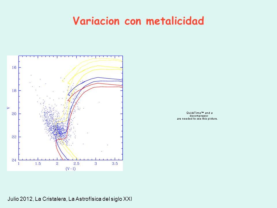 Julio 2012, La Cristalera, La Astrofísica del siglo XXI Variacion con metalicidad