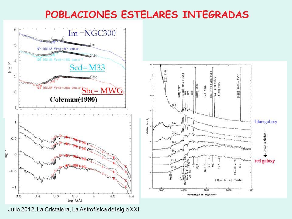 Julio 2012, La Cristalera, La Astrofísica del siglo XXI Sbc= MWG Scd= M33 Im =NGC300 Buzzoni (2005) Coleman(1980) POBLACIONES ESTELARES INTEGRADAS