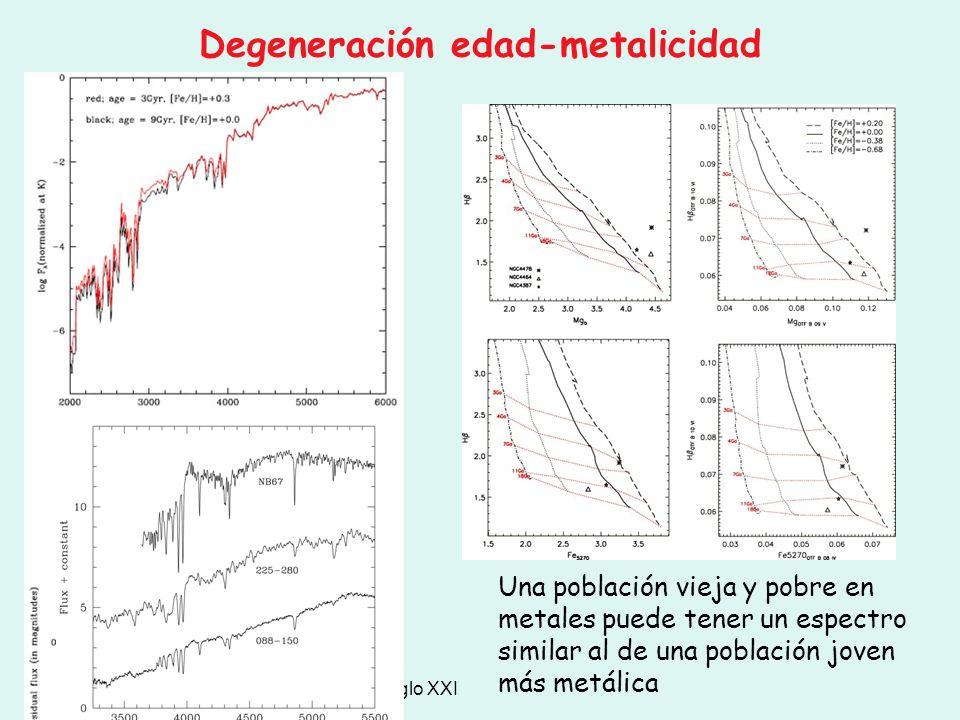 Julio 2012, La Cristalera, La Astrofísica del siglo XXI Una población vieja y pobre en metales puede tener un espectro similar al de una población jov