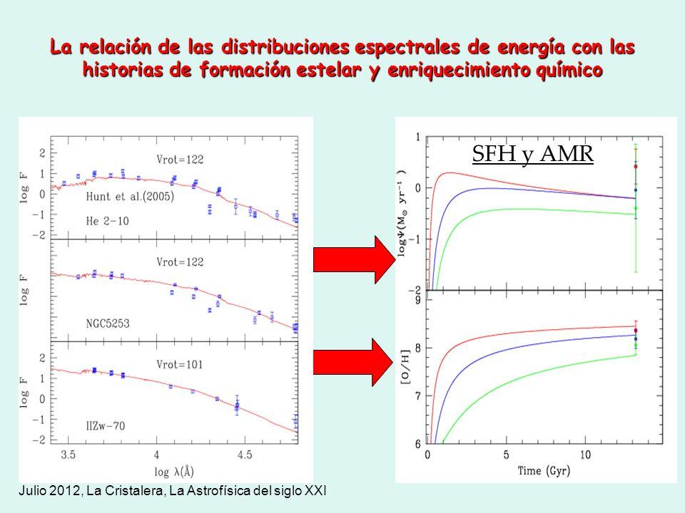 Julio 2012, La Cristalera, La Astrofísica del siglo XXI La relación de las distribuciones espectrales de energía con las historias de formación estela