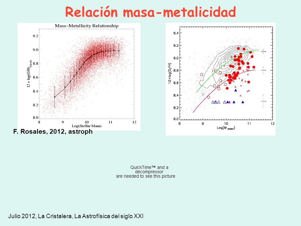 Julio 2012, La Cristalera, La Astrofísica del siglo XXI Relación masa-metalicidad F. Rosales, 2012, astroph
