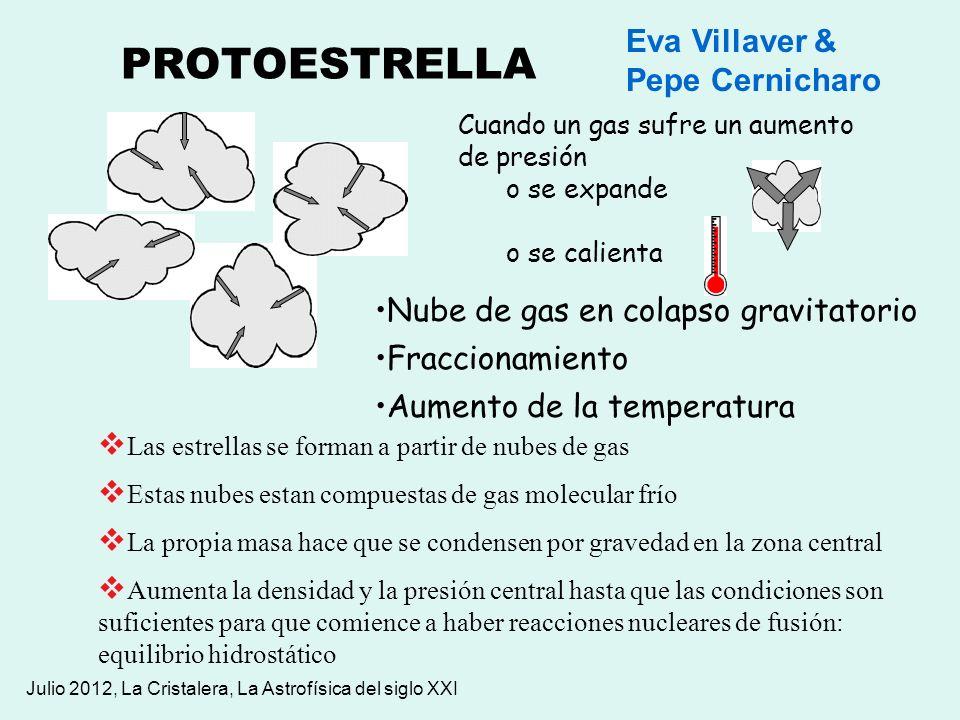 Julio 2012, La Cristalera, La Astrofísica del siglo XXI PROTOESTRELLA Nube de gas en colapso gravitatorio Fraccionamiento Aumento de la temperatura Cu