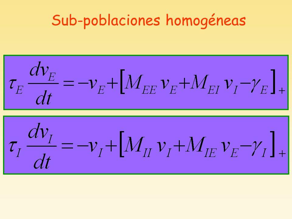 Sub-poblaciones homogéneas