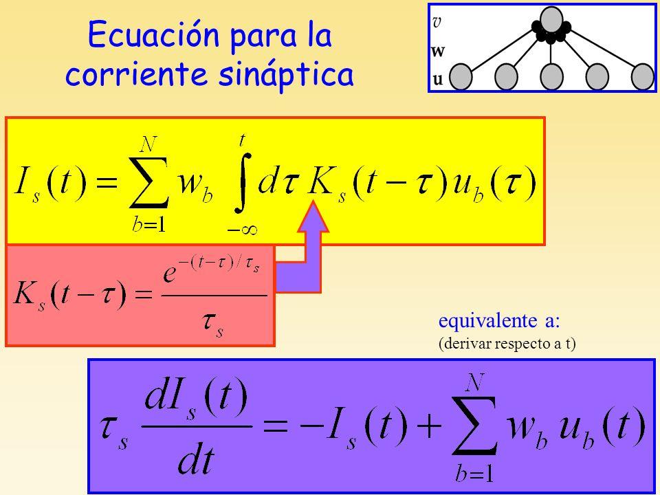 equivalente a: (derivar respecto a t) Ecuación para la corriente sináptica