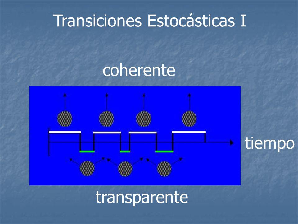 Transiciones Estocásticas I coherente transparente tiempo