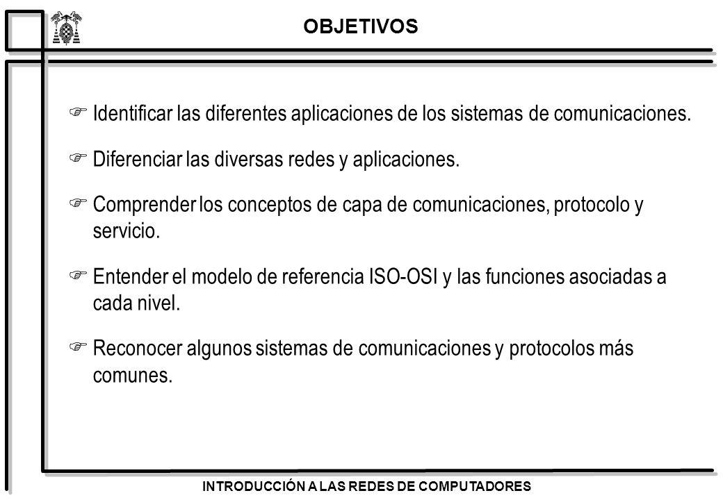 INTRODUCCIÓN A LAS REDES DE COMPUTADORES PROTOCOLOS A LUGO ¿AONDE.