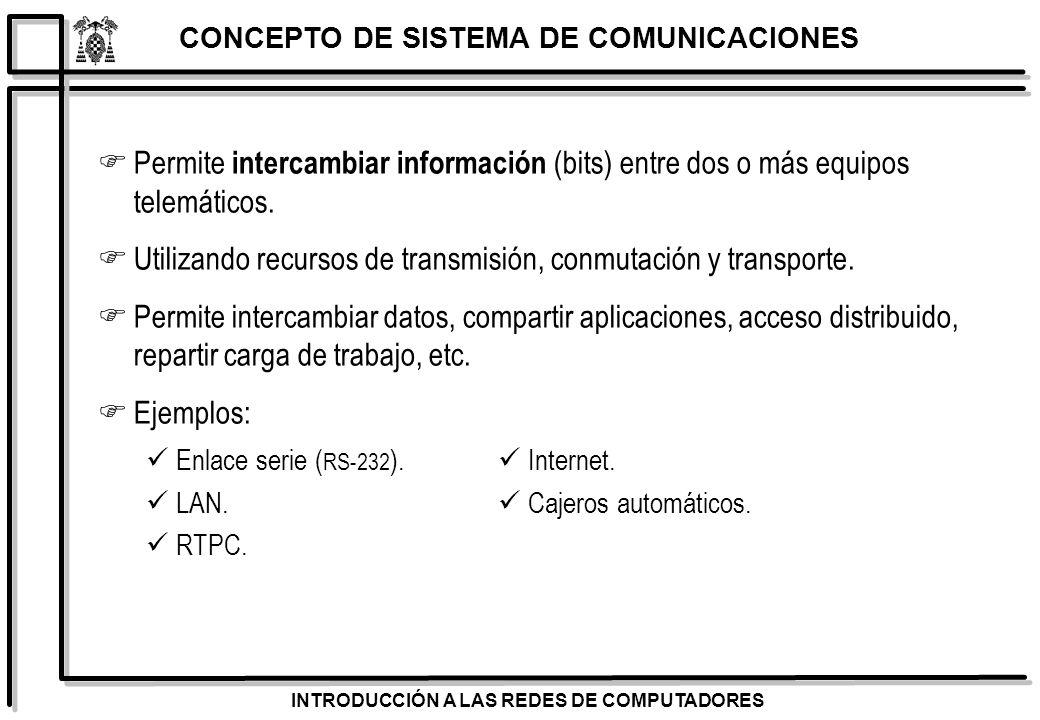 INTRODUCCIÓN A LAS REDES DE COMPUTADORES Esquema básico: CONCEPTO DE SISTEMA DE COMUNICACIONES APLICACIÓN SUBSISTEMA DE COMUNICACIÓN APLICACIÓN SUBSISTEMA DE COMUNICACIÓN RED DE COMUNICACIÓN DE DATOS COMUNICACIÓN USUARIO-USUARIO COMUNICACIÓN ORDENADOR-ORDENADOR COMUNICACIÓN ORDENADOR-RED