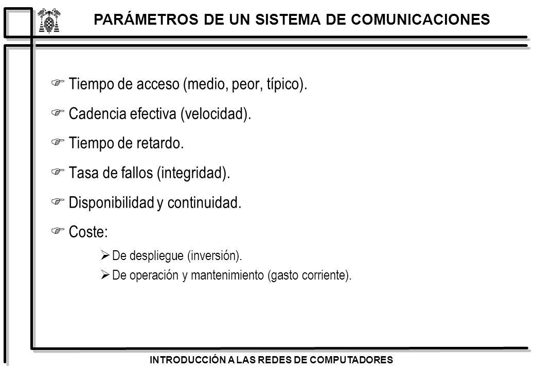 INTRODUCCIÓN A LAS REDES DE COMPUTADORES Medio de transmisión.