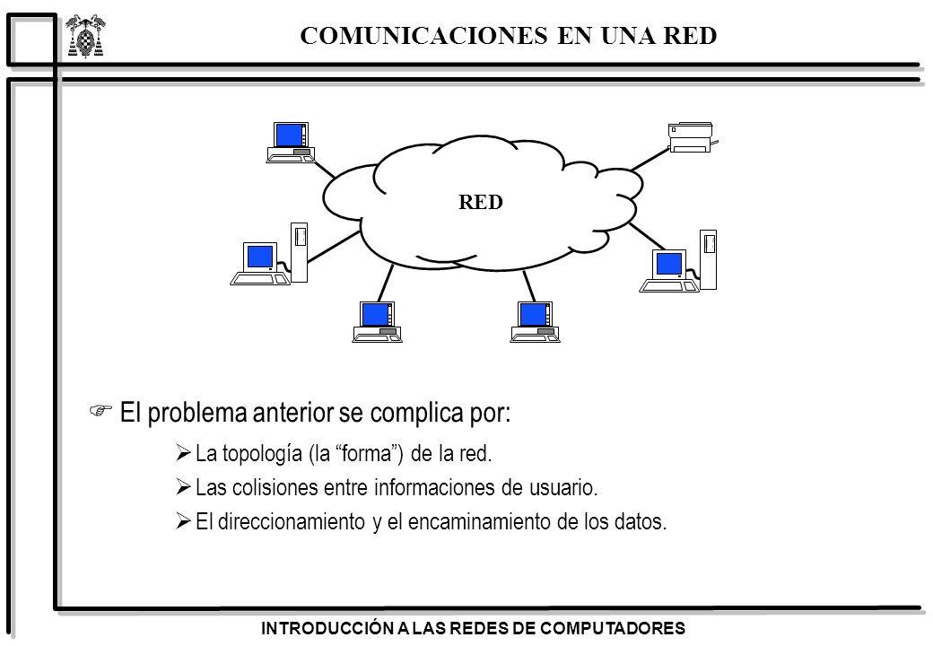 INTRODUCCIÓN A LAS REDES DE COMPUTADORES Cada nivel resuelve un problema distinto de la comunicación.