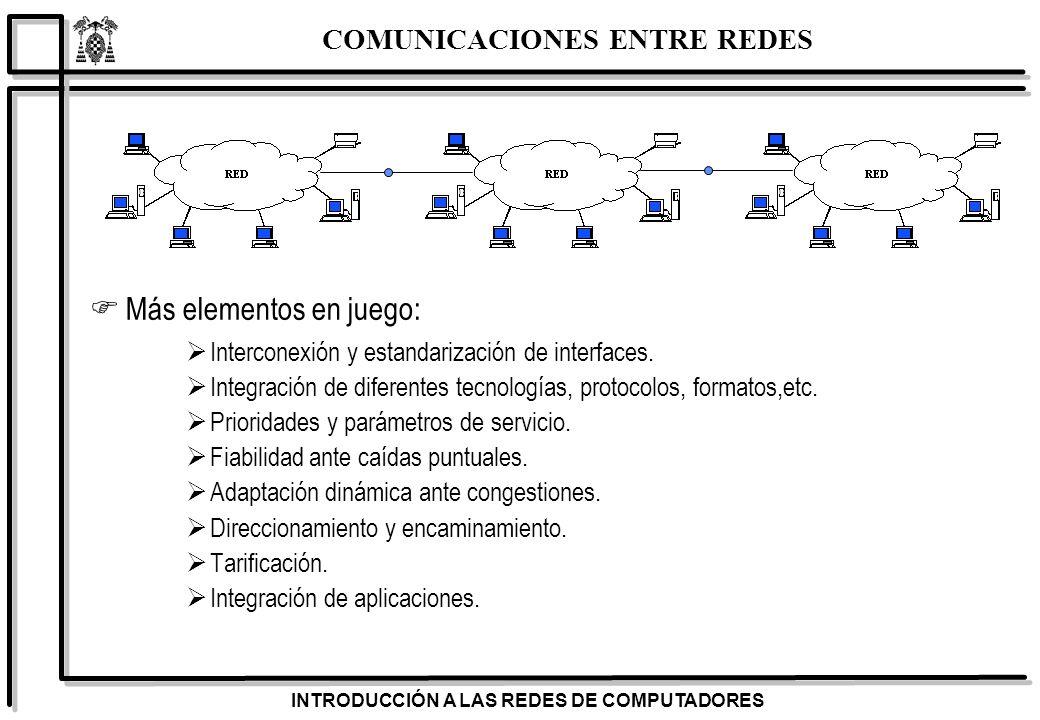 INTRODUCCIÓN A LAS REDES DE COMPUTADORES FUNCIONES DE CADA NIVEL APLICACIÓN PRESENTACIÓN SESIÓN TRANSPORTE RED ENLACE FÍSICO Transferencia de ficheros, terminal virtual, correo electrónico, directorio...