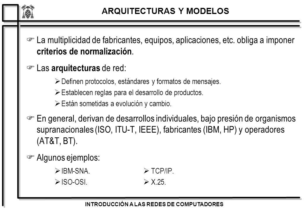 INTRODUCCIÓN A LAS REDES DE COMPUTADORES Al diseñar las diferentes capas hay que tener en cuenta: Funcionalidad (básico).
