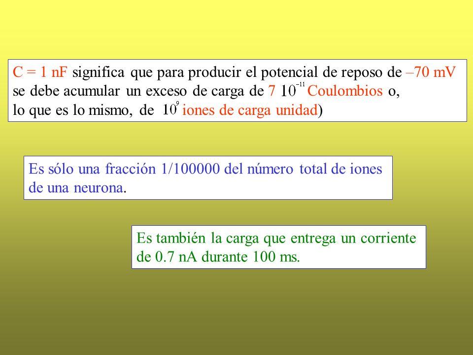 C = 1 nF significa que para producir el potencial de reposo de –70 mV se debe acumular un exceso de carga de 7 Coulombios o, lo que es lo mismo, de io