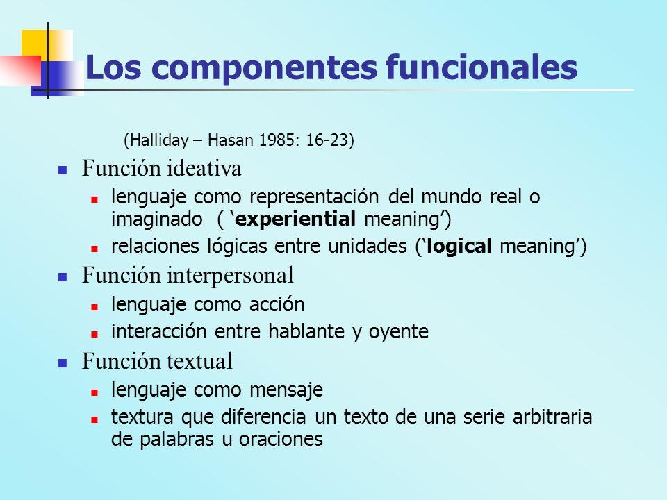 Los componentes funcionales (Halliday – Hasan 1985: 16-23) Función ideativa lenguaje como representación del mundo real o imaginado ( experiential mea