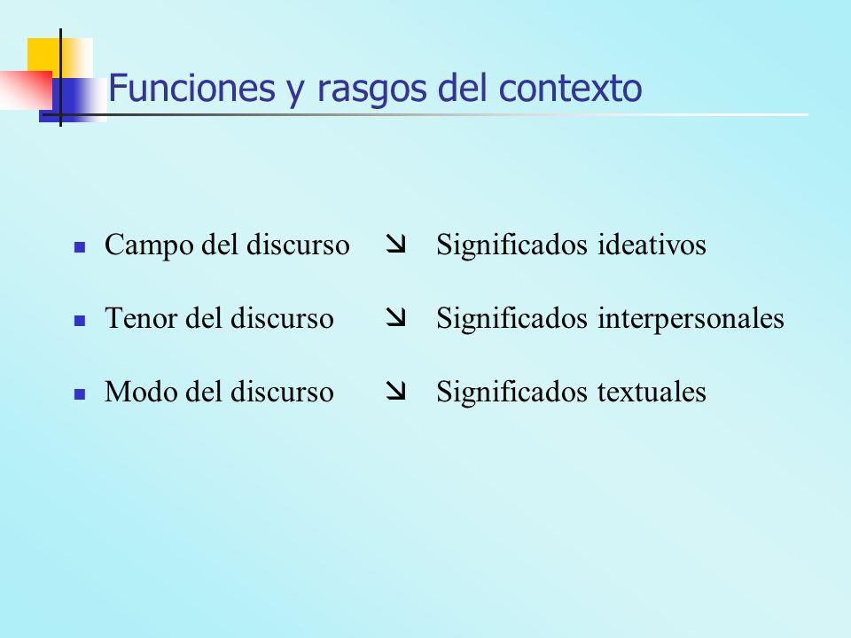 Funciones y rasgos del contexto Campo del discurso Significados ideativos Tenor del discurso Significados interpersonales Modo del discurso Significad