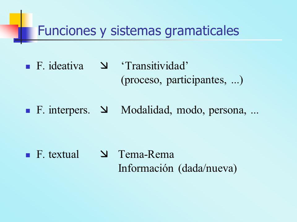 Funciones y sistemas gramaticales F. ideativa Transitividad (proceso, participantes,...) F. interpers. Modalidad, modo, persona,... F. textual Tema-Re