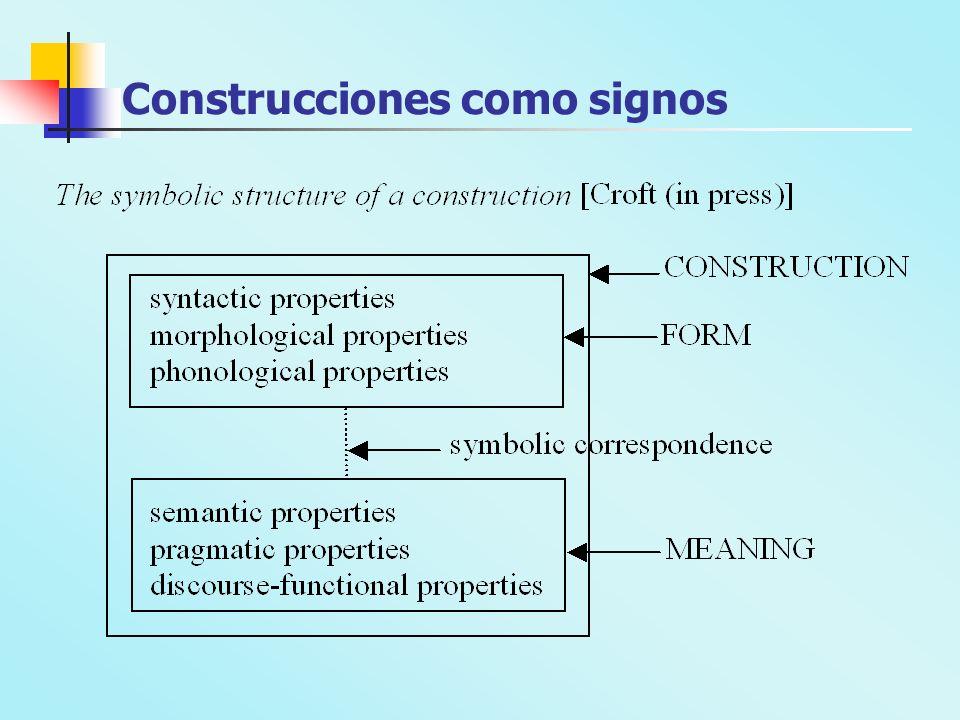 Construcciones como signos