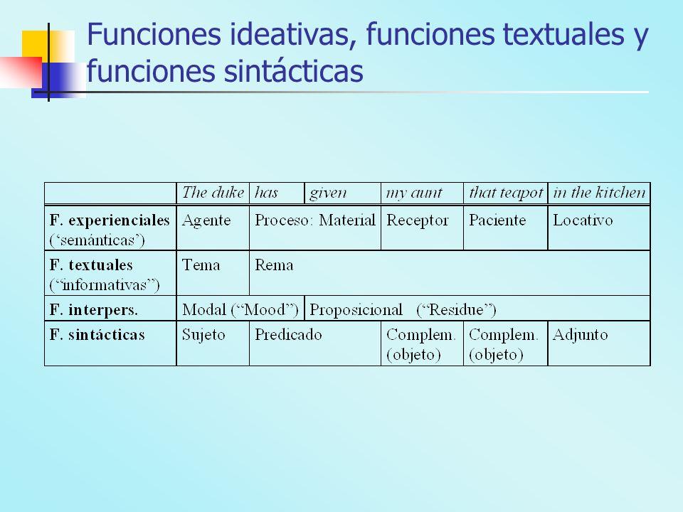 Funciones ideativas, funciones textuales y funciones sintácticas