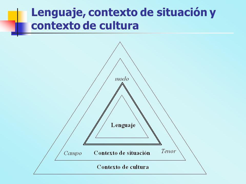 Lenguaje, contexto de situación y contexto de cultura