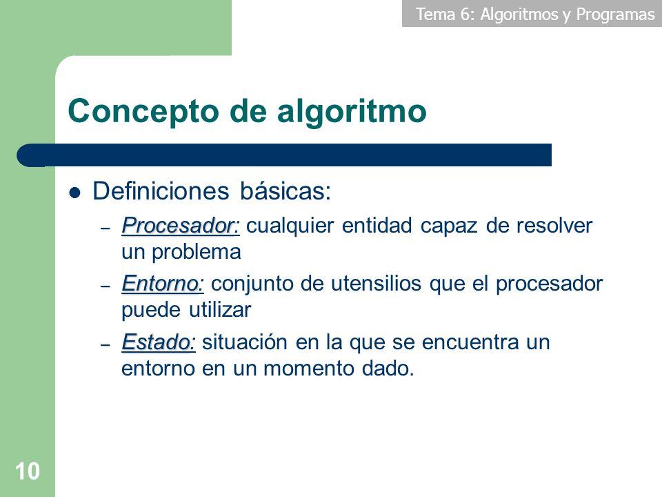 Tema 6: Algoritmos y Programas 10 Concepto de algoritmo Definiciones básicas: – Procesador – Procesador: cualquier entidad capaz de resolver un proble
