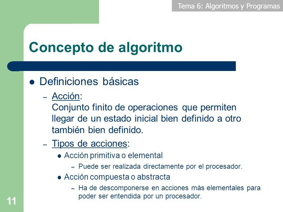 Tema 6: Algoritmos y Programas 11 Concepto de algoritmo Definiciones básicas – Acción: Conjunto finito de operaciones que permiten llegar de un estado
