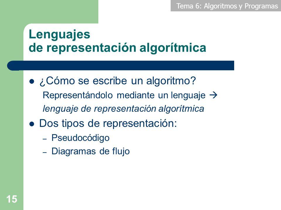 Tema 6: Algoritmos y Programas 15 Lenguajes de representación algorítmica ¿Cómo se escribe un algoritmo? Representándolo mediante un lenguaje lenguaje