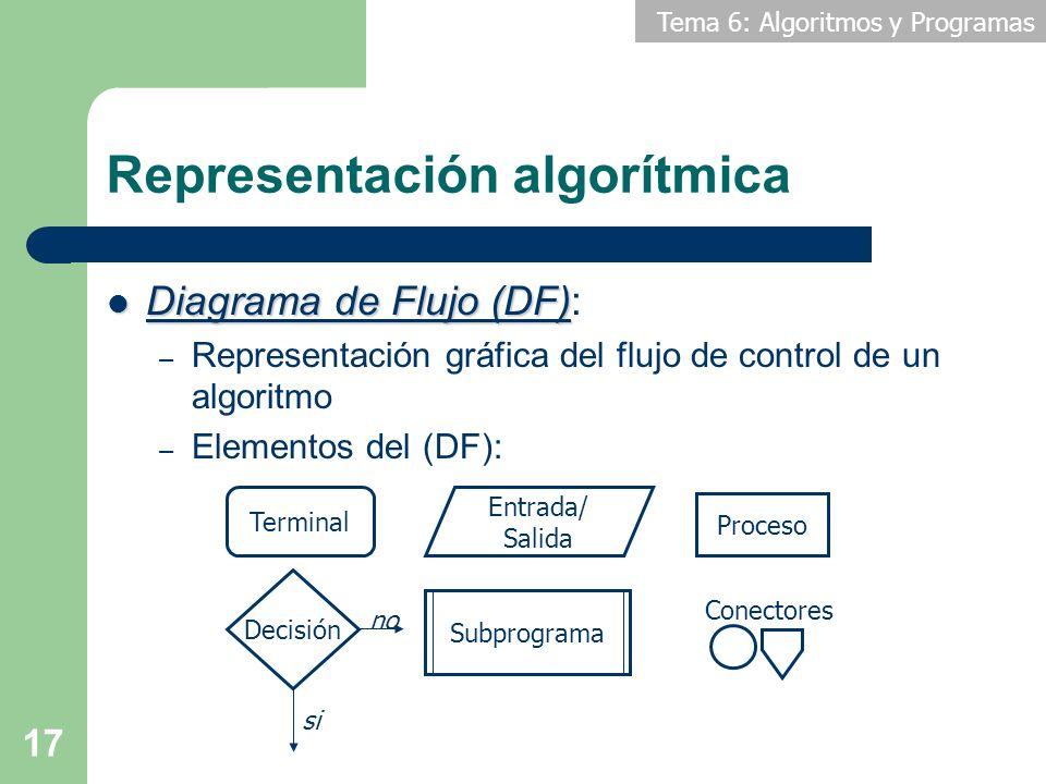 Tema 6: Algoritmos y Programas 17 Representación algorítmica Diagrama de Flujo (DF) Diagrama de Flujo (DF): – Representación gráfica del flujo de cont