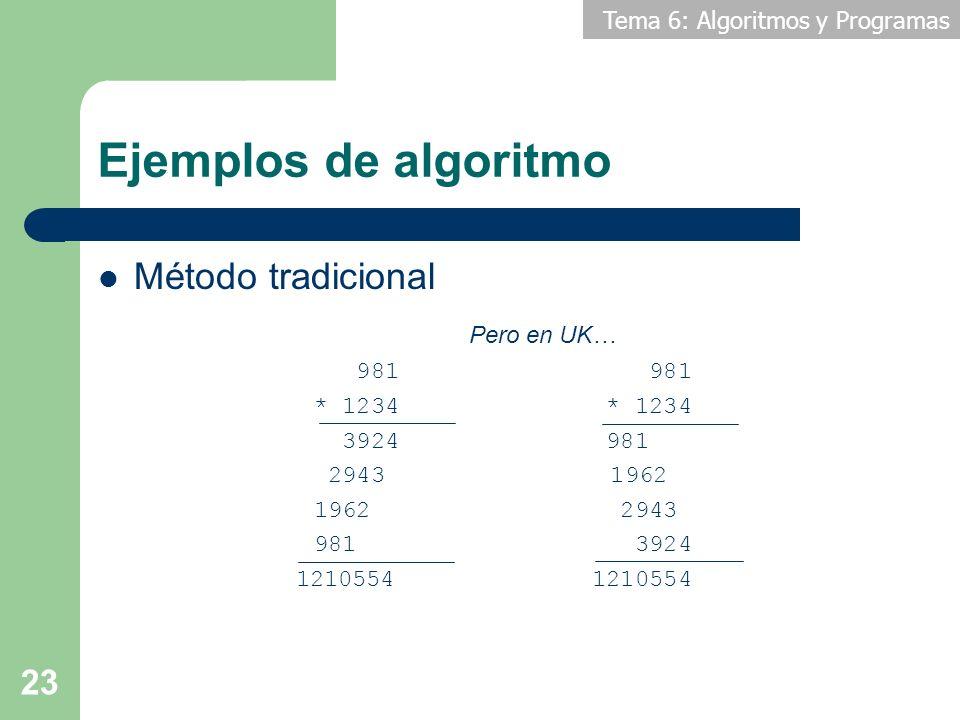 Tema 6: Algoritmos y Programas 23 Ejemplos de algoritmo Método tradicional Pero en UK… 981 981 * 1234 3924 981 2943 1962 1962 2943 981 3924 1210554 12