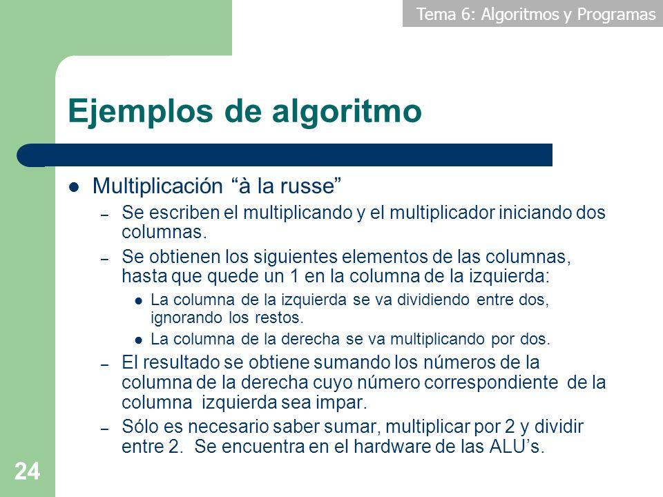 Tema 6: Algoritmos y Programas 24 Ejemplos de algoritmo Multiplicación à la russe – Se escriben el multiplicando y el multiplicador iniciando dos colu