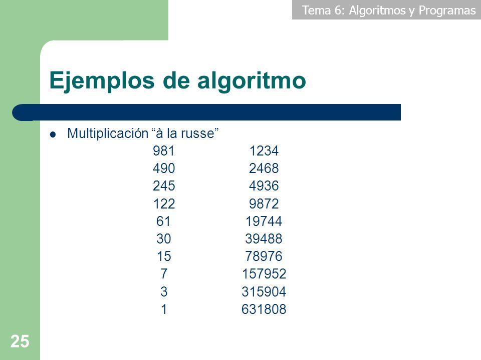 Tema 6: Algoritmos y Programas 25 Ejemplos de algoritmo Multiplicación à la russe 981 1234 490 2468 245 4936 122 9872 61 19744 30 39488 15 78976 71579