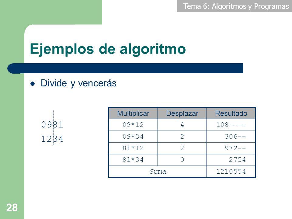 Tema 6: Algoritmos y Programas 28 Ejemplos de algoritmo Divide y vencerás 0981 1234 MultiplicarDesplazarResultado 09*124108---- 09*342 306-- 81*122 97